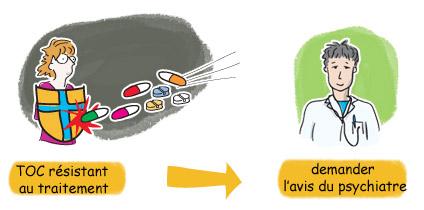 TOC - Autres traitements médicamenteux