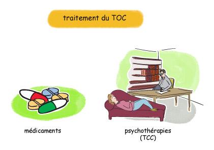 Prise en charge du TOC : moyens thérapeutiques