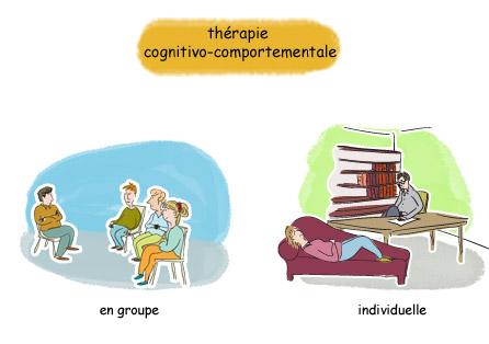 Thérapie cognitivo-comportementale en groupe ou bien individuelle