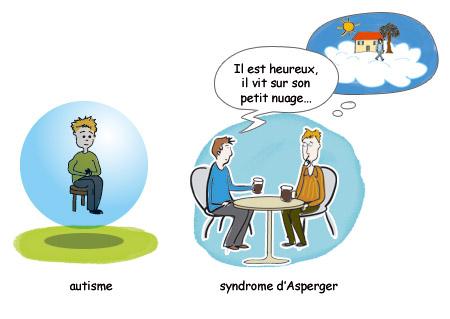 Diagnostics différentiels chez l'enfant