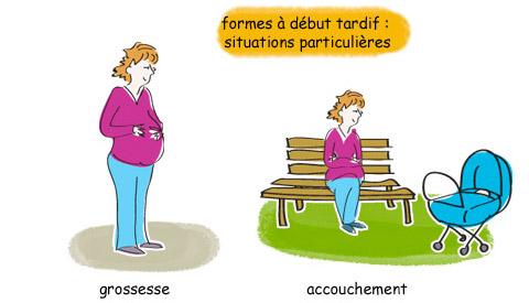 formes de toc à début tardif lors de situations particulières comme une grossesse
